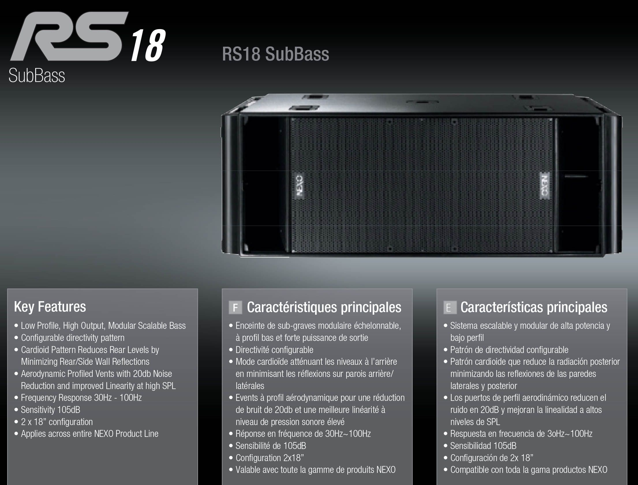 RS Series